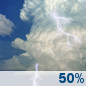 Sunday: A chance of showers and thunderstorms.  Partly sunny, with a high near 82. Chance of precipitation is 50%.